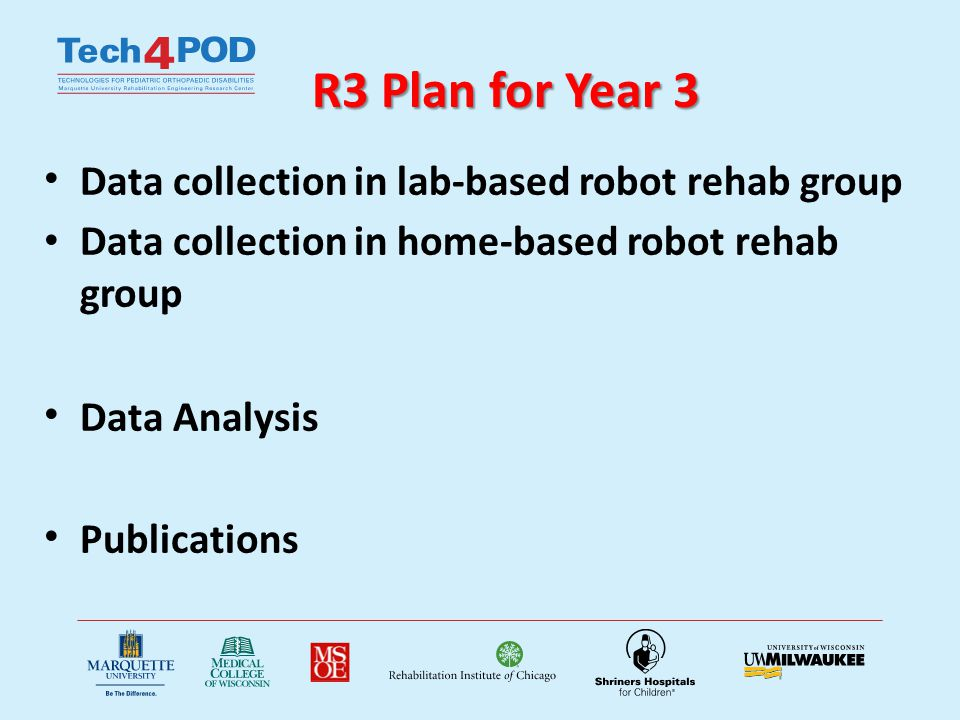 R3 Plan for Year 3 Data collection in lab-based robot rehab group Data collection in home-based robot rehab group Data Analysis Publications