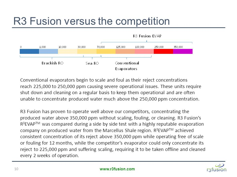 R3 Fusion versus the competition 10 www.r3fusion.com Conventional evaporators begin to scale and foul as their reject concentrations reach 225,000 to 250,000 ppm causing severe operational issues.