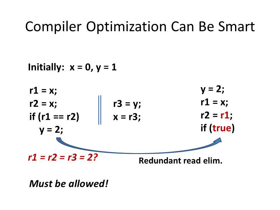 Compiler Optimization Can Be Smart r1 = x; r2 = x; if (r1 == r2) y = 2; r3 = y; x = r3; Initially: x = 0, y = 1 r1 = r2 = r3 = 2.