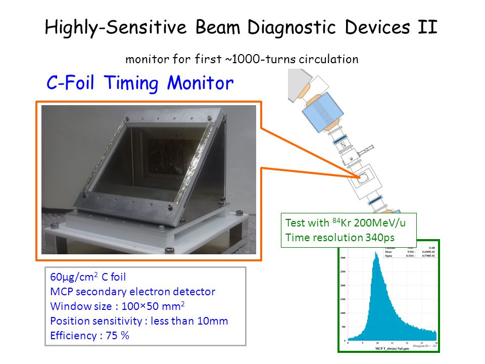 Highly-Sensitive Beam Diagnostic Devices II C-Foil Timing Monitor 60μg/cm 2 C foil MCP secondary electron detector Window size : 100×50 mm 2 Position