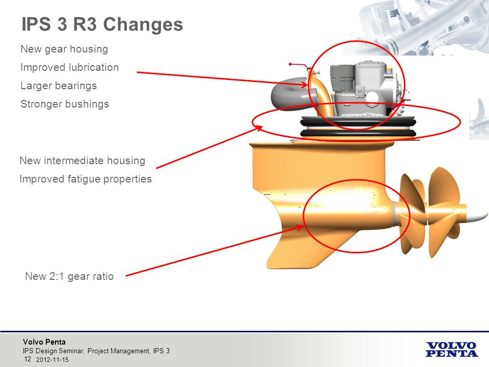 Volvo Penta IPS 3 R3 Changes IPS Design Seminar, Project Management, IPS 3 12 2012-11-15 New gear housing Improved lubrication Larger bearings Stronge