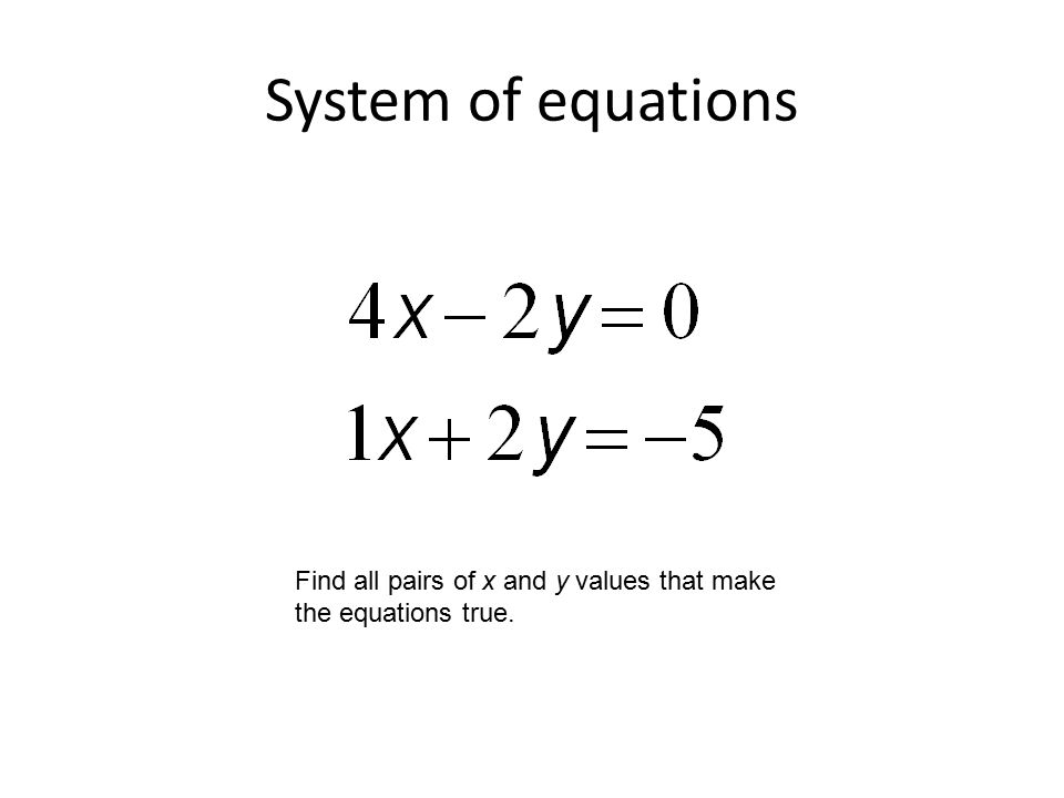System of equations Find all pairs of x and y values that make the equations true.