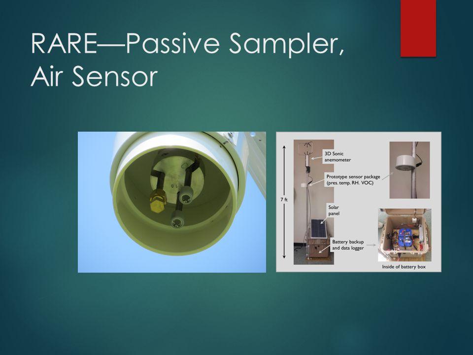 RARE—Passive Sampler, Air Sensor