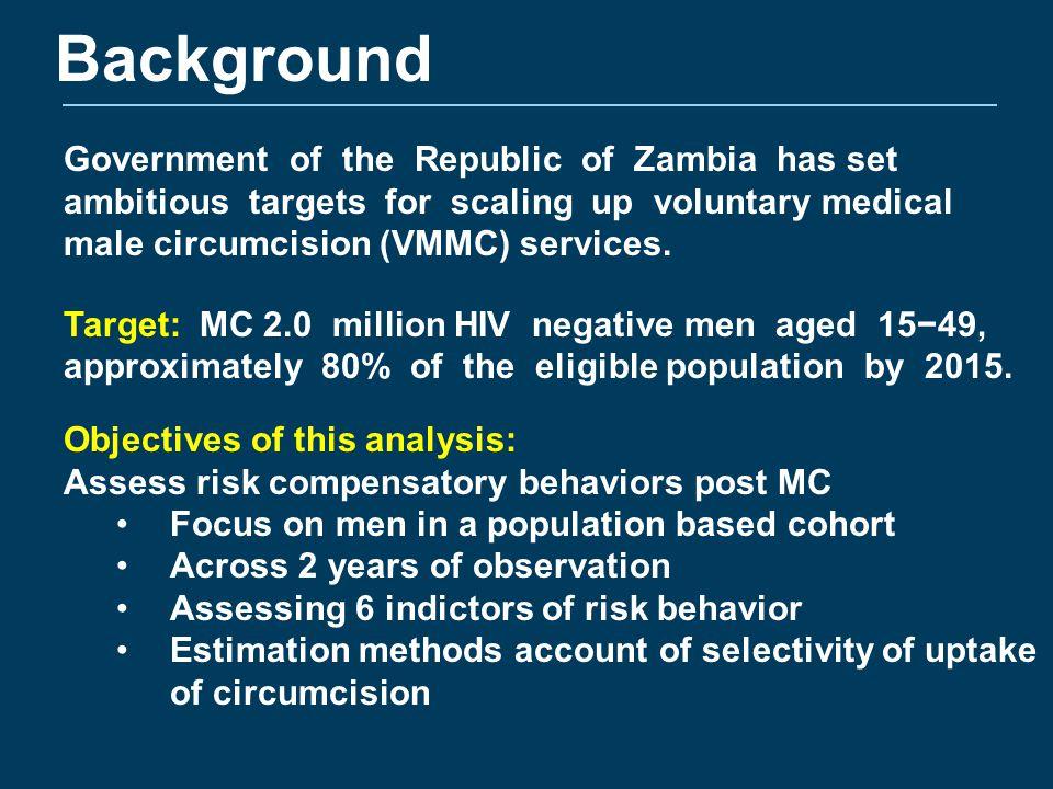 Kisumu, Kenya : Mattson et al., 2008 (sub-study) Propensity score of 18 risk behaviors Incident infections of gonorrhea, chlamydia, trich No stat sign.