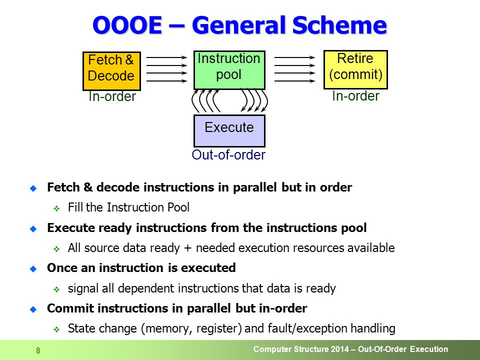 Computer Structure 2014 – Out-Of-Order Execution 8 OOOE – General Scheme u Fetch & decode instructions in parallel but in order  Fill the Instruction Pool u Execute ready instructions from the instructions pool  All source data ready + needed execution resources available u Once an instruction is executed  signal all dependent instructions that data is ready u Commit instructions in parallel but in-order  State change (memory, register) and fault/exception handling Retire (commit) In-order Fetch & Decode Instruction pool In-order Execute Out-of-order