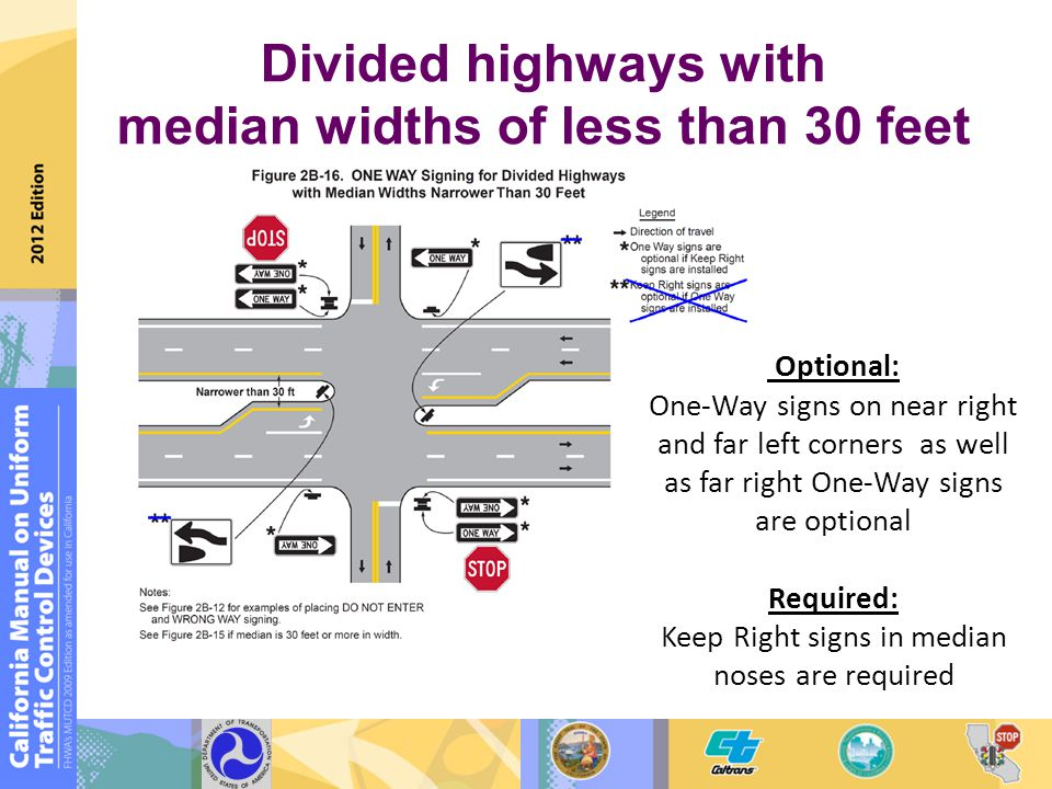 Optional: One-Way signs on near right and far left corners as well as far right One-Way signs are optional Required: Keep Right signs in median noses are required Divided highways with median widths of less than 30 feet