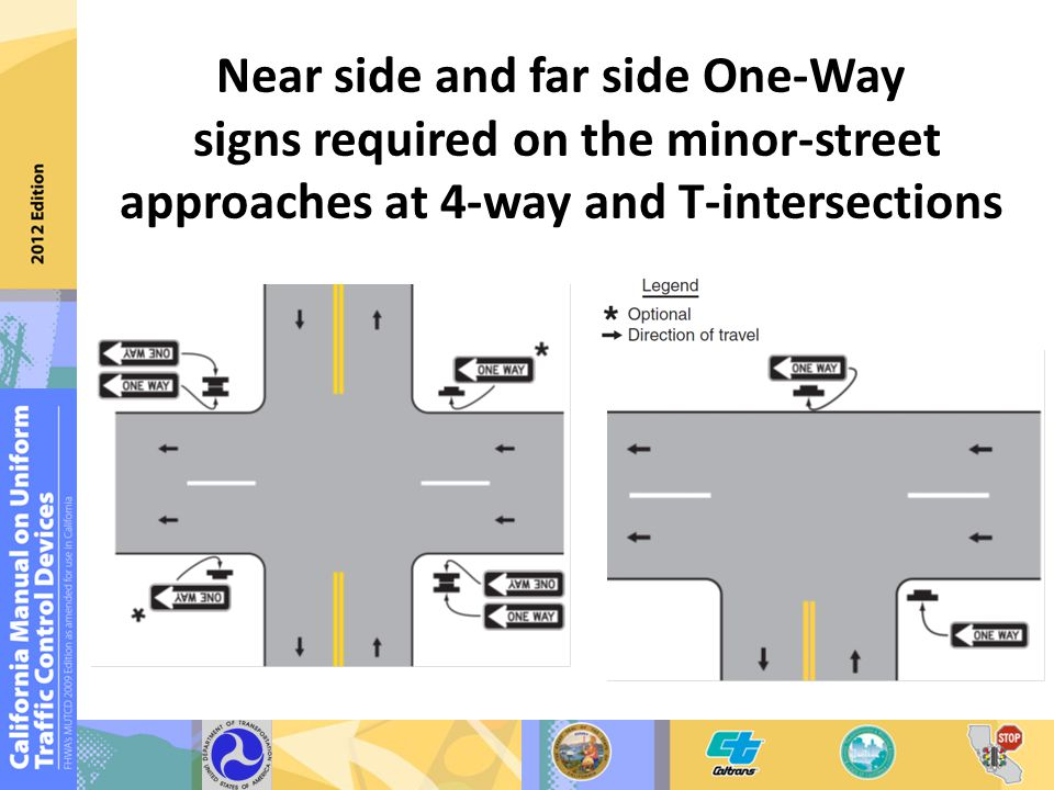 Near side and far side One-Way signs required on the minor-street approaches at 4-way and T-intersections