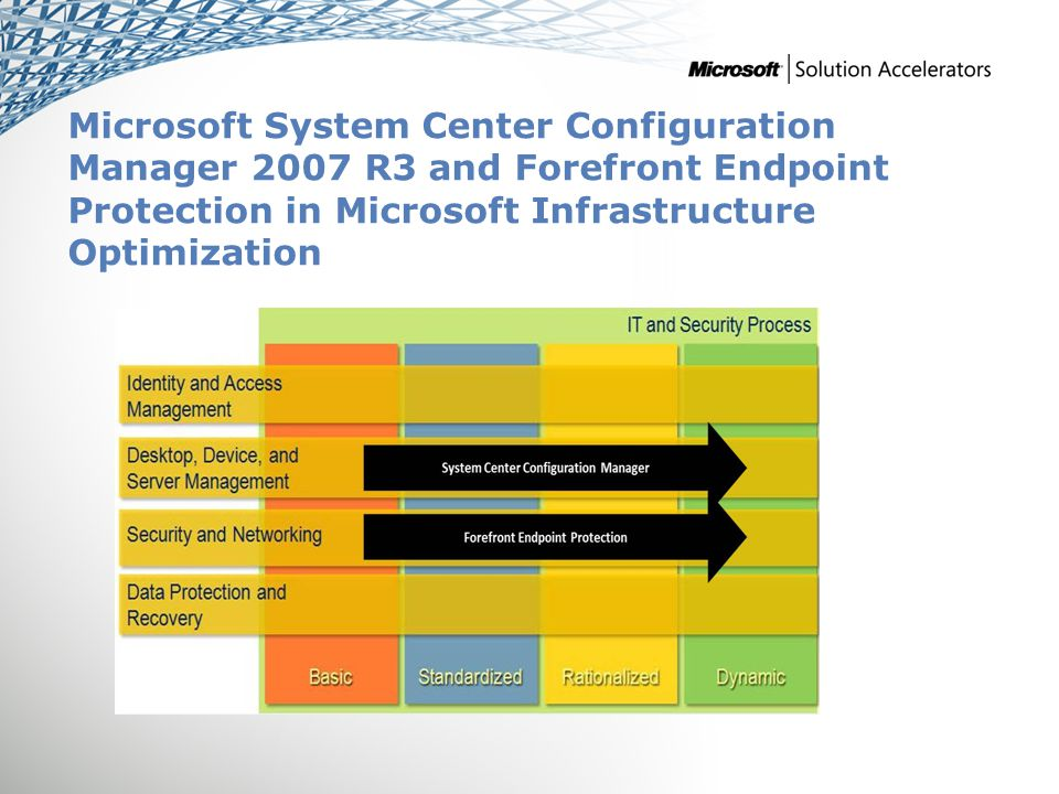Microsoft System Center Configuration Manager 2007 R3 and Forefront Endpoint Protection in Microsoft Infrastructure Optimization
