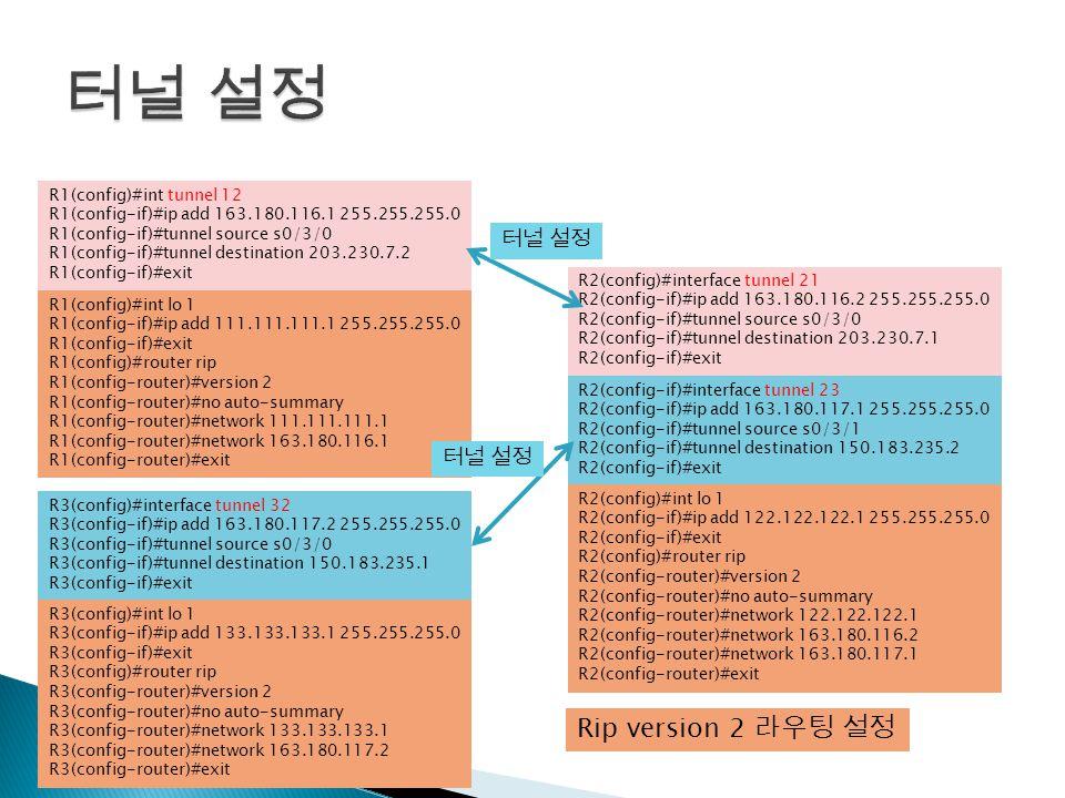 R1(config)#int tunnel 12 R1(config-if)#ip add 163.180.116.1 255.255.255.0 R1(config-if)#tunnel source s0/3/0 R1(config-if)#tunnel destination 203.230.7.2 R1(config-if)#exit R2(config)#interface tunnel 21 R2(config-if)#ip add 163.180.116.2 255.255.255.0 R2(config-if)#tunnel source s0/3/0 R2(config-if)#tunnel destination 203.230.7.1 R2(config-if)#exit R3(config)#interface tunnel 32 R3(config-if)#ip add 163.180.117.2 255.255.255.0 R3(config-if)#tunnel source s0/3/0 R3(config-if)#tunnel destination 150.183.235.1 R3(config-if)#exit R2(config-if)#interface tunnel 23 R2(config-if)#ip add 163.180.117.1 255.255.255.0 R2(config-if)#tunnel source s0/3/1 R2(config-if)#tunnel destination 150.183.235.2 R2(config-if)#exit R1(config)#int lo 1 R1(config-if)#ip add 111.111.111.1 255.255.255.0 R1(config-if)#exit R1(config)#router rip R1(config-router)#version 2 R1(config-router)#no auto-summary R1(config-router)#network 111.111.111.1 R1(config-router)#network 163.180.116.1 R1(config-router)#exit R2(config)#int lo 1 R2(config-if)#ip add 122.122.122.1 255.255.255.0 R2(config-if)#exit R2(config)#router rip R2(config-router)#version 2 R2(config-router)#no auto-summary R2(config-router)#network 122.122.122.1 R2(config-router)#network 163.180.116.2 R2(config-router)#network 163.180.117.1 R2(config-router)#exit R3(config)#int lo 1 R3(config-if)#ip add 133.133.133.1 255.255.255.0 R3(config-if)#exit R3(config)#router rip R3(config-router)#version 2 R3(config-router)#no auto-summary R3(config-router)#network 133.133.133.1 R3(config-router)#network 163.180.117.2 R3(config-router)#exit Rip version 2 라우팅 설정 터널 설정