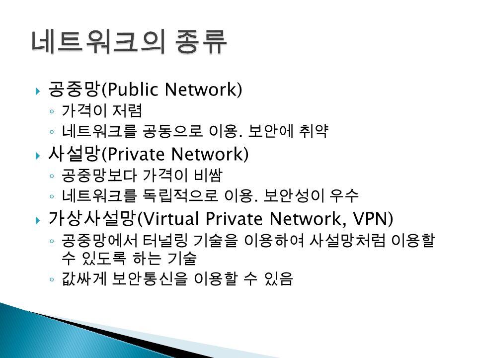  공중망 (Public Network) ◦ 가격이 저렴 ◦ 네트워크를 공동으로 이용.