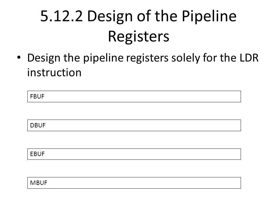 Design of the Pipeline Registers Design the pipeline registers solely for the LDR instruction FBUF DBUF EBUF MBUF