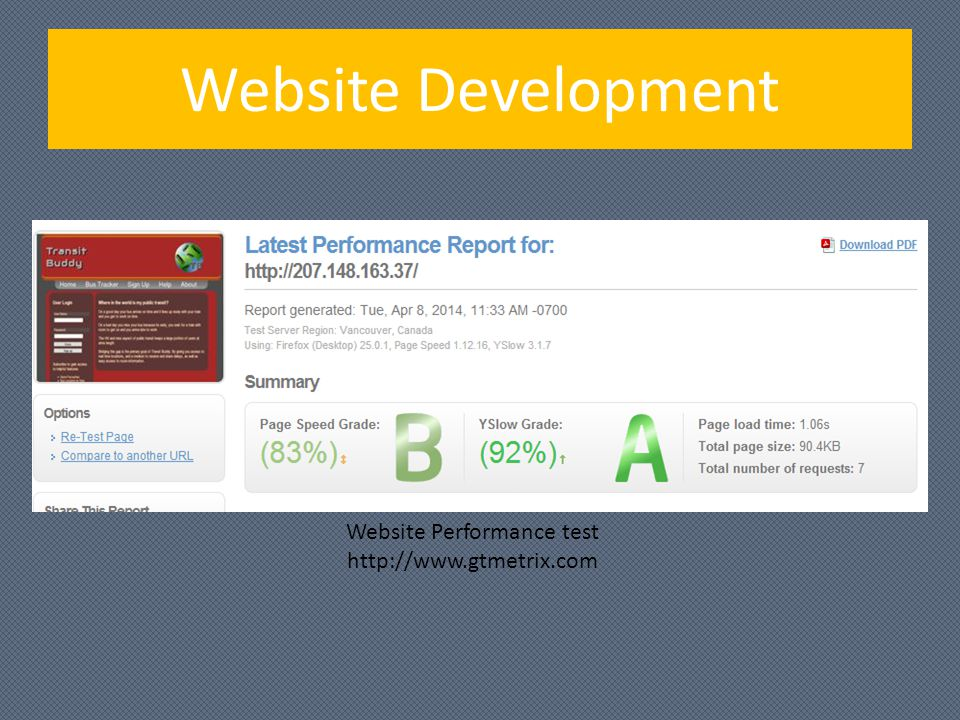 Website Development Website Performance test http://www.gtmetrix.com