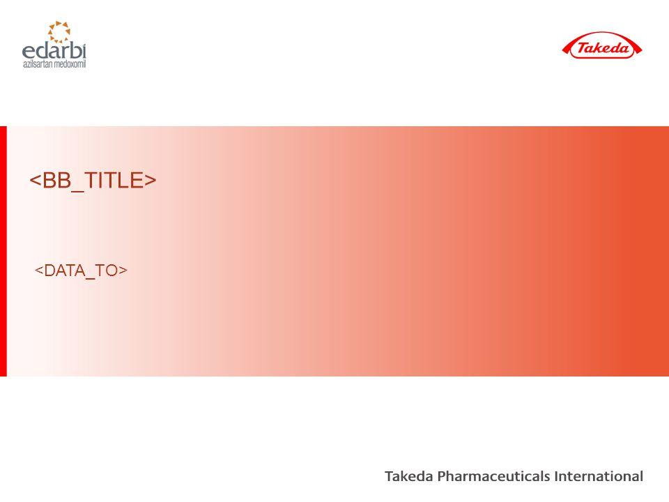 Combi Where ATC3 = C09D Azilsartan Market C09C and C09D Takeda Market Segment Mono Where ATC3 = C09C Azilsartan Market Definitions
