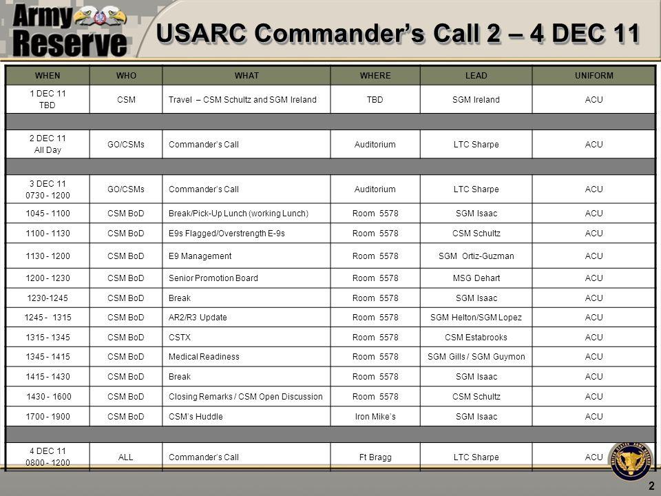 USARC Commander's Call 2 – 4 DEC 11 WHENWHOWHATWHERELEADUNIFORM 1 DEC 11 TBD CSMTravel – CSM Schultz and SGM IrelandTBDSGM IrelandACU 2 DEC 11 All Day GO/CSMsCommander's CallAuditoriumLTC SharpeACU 3 DEC 11 0730 - 1200 GO/CSMsCommander's CallAuditoriumLTC SharpeACU 1045 - 1100CSM BoDBreak/Pick-Up Lunch (working Lunch)Room 5578SGM IsaacACU 1100 - 1130CSM BoDE9s Flagged/Overstrength E-9sRoom 5578CSM SchultzACU 1130 - 1200CSM BoDE9 ManagementRoom 5578SGM Ortiz-GuzmanACU 1200 - 1230CSM BoDSenior Promotion BoardRoom 5578MSG DehartACU 1230-1245CSM BoDBreakRoom 5578SGM IsaacACU 1245 - 1315CSM BoDAR2/R3 UpdateRoom 5578SGM Helton/SGM LopezACU 1315 - 1345CSM BoDCSTXRoom 5578CSM EstabrooksACU 1345 - 1415CSM BoDMedical ReadinessRoom 5578SGM Gills / SGM GuymonACU 1415 - 1430CSM BoDBreakRoom 5578SGM IsaacACU 1430 - 1600CSM BoDClosing Remarks / CSM Open DiscussionRoom 5578CSM SchultzACU 1700 - 1900CSM BoDCSM's HuddleIron Mike'sSGM IsaacACU 4 DEC 11 0800 - 1200 ALLCommander's CallFt BraggLTC SharpeACU 2