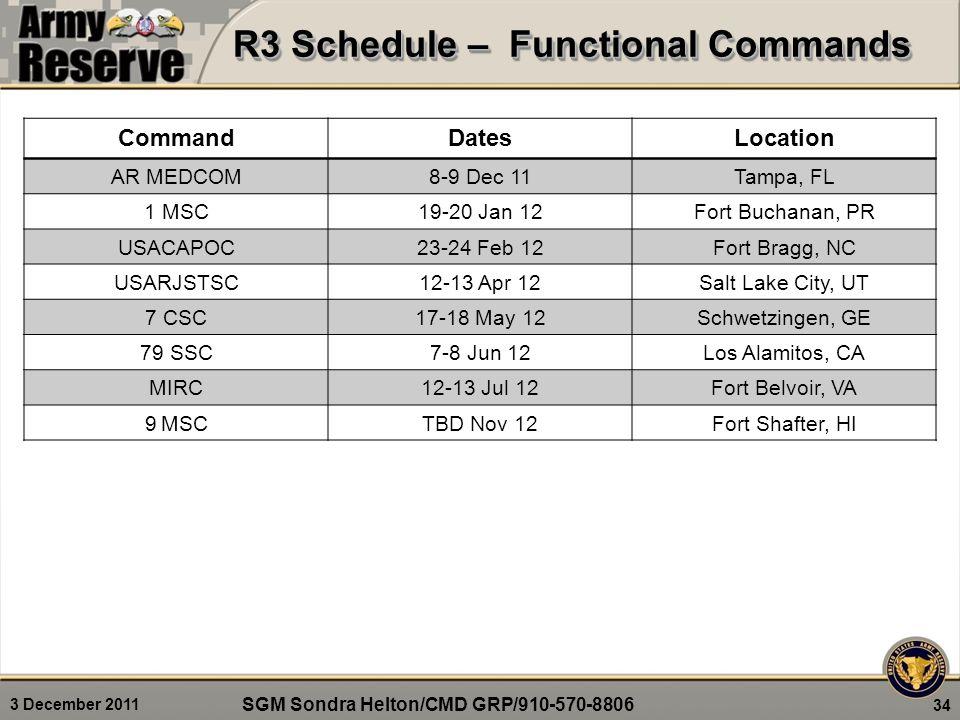3 December 2011 R3 Schedule – Functional Commands 34 CommandDatesLocation AR MEDCOM8-9 Dec 11Tampa, FL 1 MSC19-20 Jan 12Fort Buchanan, PR USACAPOC23-24 Feb 12Fort Bragg, NC USARJSTSC12-13 Apr 12Salt Lake City, UT 7 CSC17-18 May 12Schwetzingen, GE 79 SSC7-8 Jun 12Los Alamitos, CA MIRC12-13 Jul 12Fort Belvoir, VA 9 MSCTBD Nov 12Fort Shafter, HI SGM Sondra Helton/CMD GRP/910-570-8806