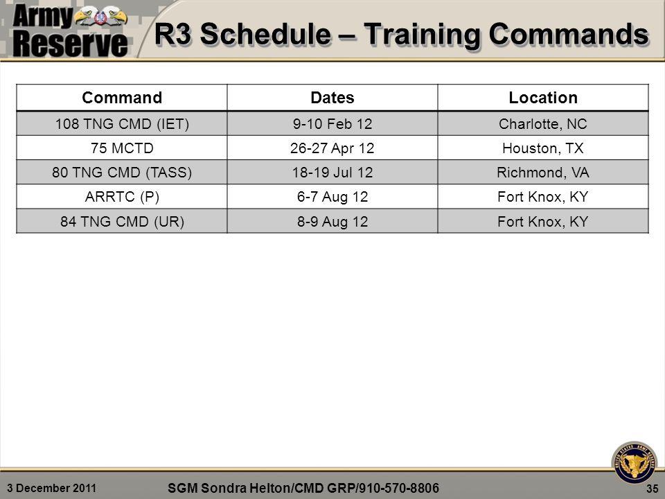 3 December 2011 35 R3 Schedule – Training Commands CommandDatesLocation 108 TNG CMD (IET)9-10 Feb 12Charlotte, NC 75 MCTD26-27 Apr 12Houston, TX 80 TNG CMD (TASS)18-19 Jul 12Richmond, VA ARRTC (P)6-7 Aug 12Fort Knox, KY 84 TNG CMD (UR)8-9 Aug 12Fort Knox, KY SGM Sondra Helton/CMD GRP/910-570-8806