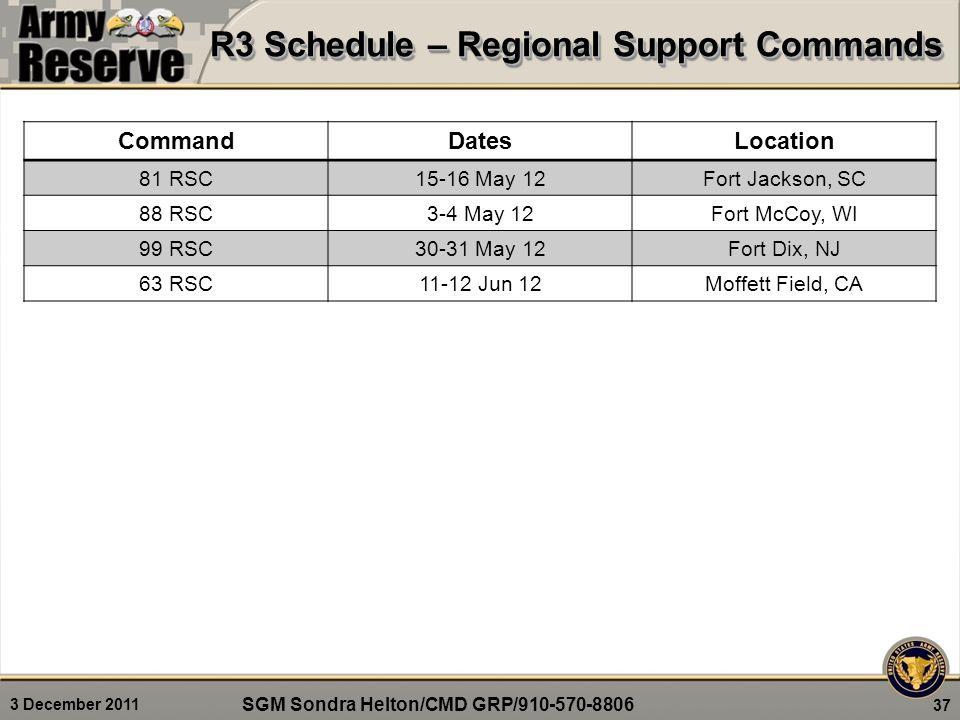 3 December 2011 R3 Schedule – Regional Support Commands 37 CommandDatesLocation 81 RSC15-16 May 12Fort Jackson, SC 88 RSC3-4 May 12Fort McCoy, WI 99 RSC30-31 May 12Fort Dix, NJ 63 RSC11-12 Jun 12Moffett Field, CA SGM Sondra Helton/CMD GRP/910-570-8806