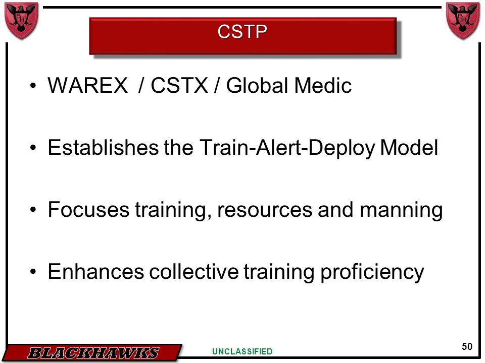 50 UNCLASSIFIED CSTPCSTP WAREX / CSTX / Global Medic Establishes the Train-Alert-Deploy Model Focuses training, resources and manning Enhances collective training proficiency