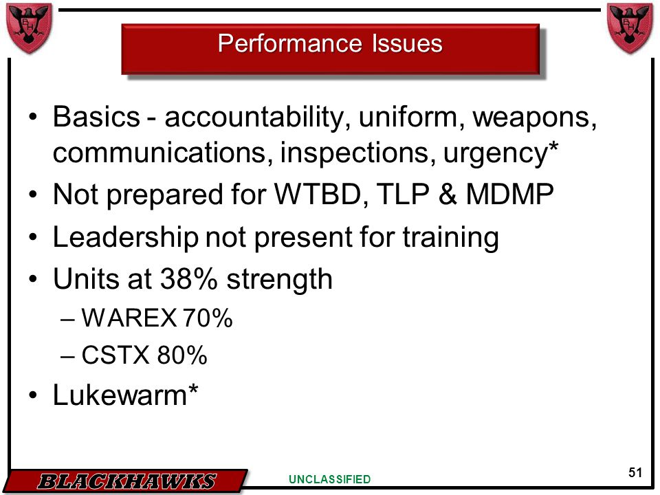 51 UNCLASSIFIED Performance Issues Basics - accountability, uniform, weapons, communications, inspections, urgency* Not prepared for WTBD, TLP & MDMP