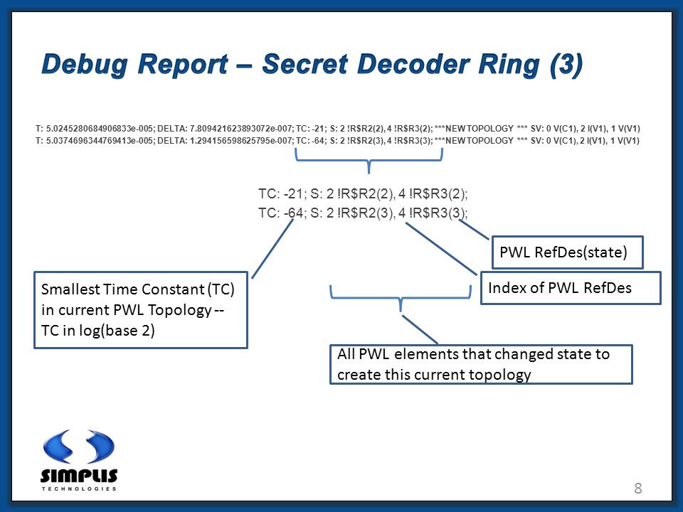 8 Debug Report – Secret Decoder Ring (3) T: 5.0245280684906833e-005; DELTA: 7.809421623893072e-007; TC: -21; S: 2 !R$R2(2), 4 !R$R3(2); ***NEW TOPOLOGY *** SV: 0 V(C1), 2 I(V1), 1 V(V1) T: 5.0374696344769413e-005; DELTA: 1.294156598625795e-007; TC: -64; S: 2 !R$R2(3), 4 !R$R3(3); ***NEW TOPOLOGY *** SV: 0 V(C1 ), 2 I(V1), 1 V(V1) TC: -21; S: 2 !R$R2(2), 4 !R$R3(2); TC: -64; S: 2 !R$R2(3), 4 !R$R3(3); Smallest Time Constant (TC) in current PWL Topology -- TC in log(base 2) All PWL elements that changed state to create this current topology Index of PWL RefDes PWL RefDes(state)