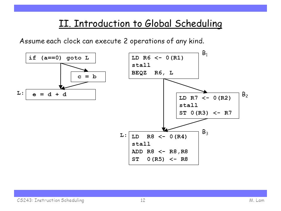 Carnegie Mellon II. Introduction to Global Scheduling Assume each clock can execute 2 operations of any kind. M. LamCS243: Instruction Scheduling12 if
