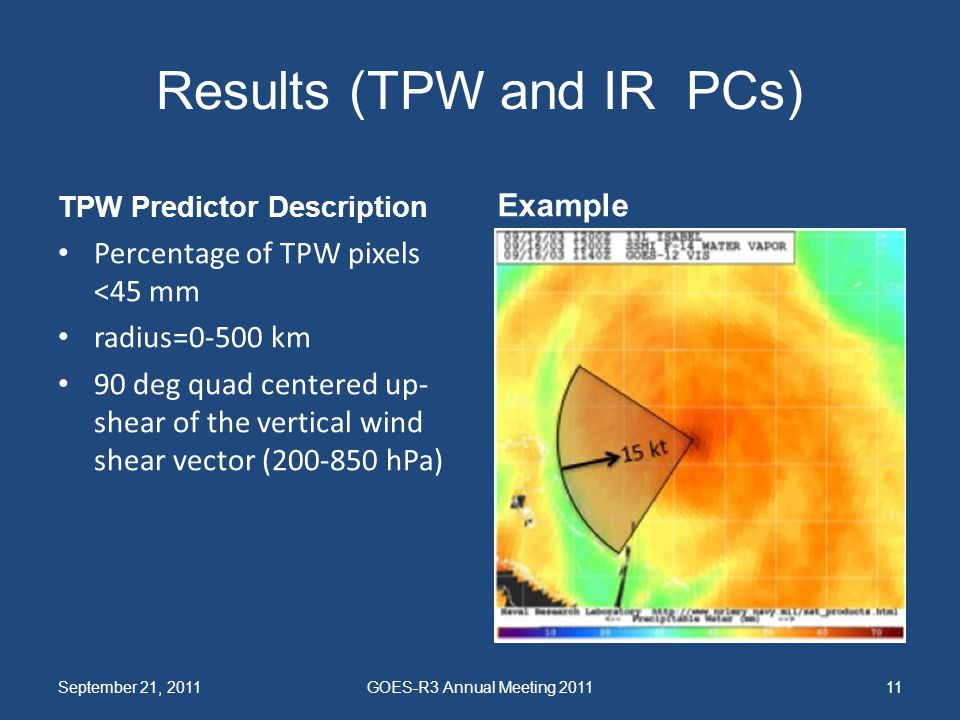 Results (TPW and IR PCs) TPW Predictor Description Percentage of TPW pixels <45 mm radius=0-500 km 90 deg quad centered up- shear of the vertical wind