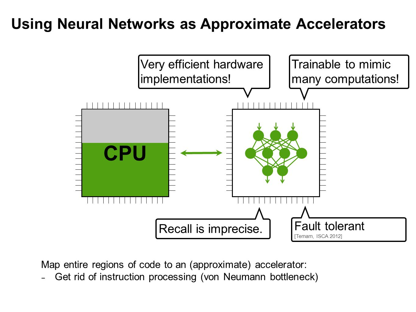 CPU Very efficient hardware implementations! Trainable to mimic many computations! Recall is imprecise. Using Neural Networks as Approximate Accelerat