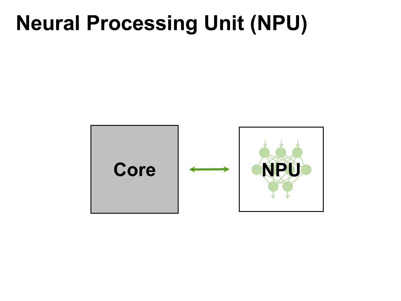 Neural Processing Unit (NPU) Core NPU