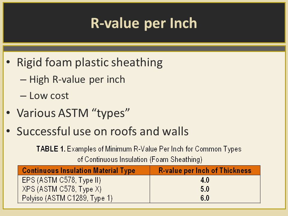 R-value per Inch Rigid foam plastic sheathing – High R-value per inch – Low cost Various ASTM types Successful use on roofs and walls