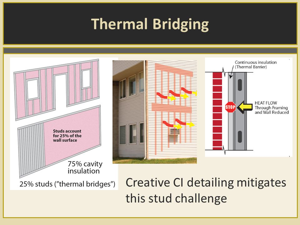 Thermal Bridging Creative CI detailing mitigates this stud challenge