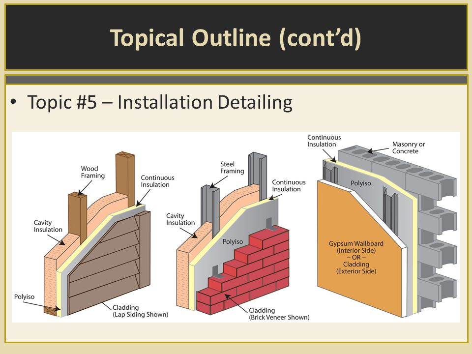 Foam Sheathing has Flexible Vapor Resistance Properties Foam sheathing has a successful track: – WRB moisture performance – VR properties: Full vapor barrier to Semi-permeable to Permeable Meets any climate/application requirement