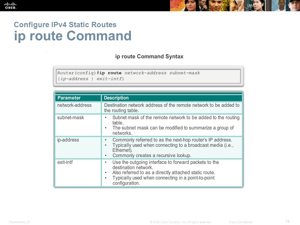 Presentation_ID 14 © 2008 Cisco Systems, Inc. All rights reserved.Cisco Confidential Configure IPv4 Static Routes ip route Command