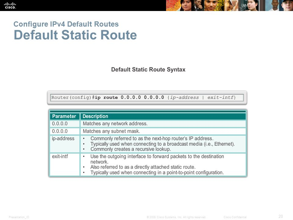 Presentation_ID 20 © 2008 Cisco Systems, Inc. All rights reserved.Cisco Confidential Configure IPv4 Default Routes Default Static Route