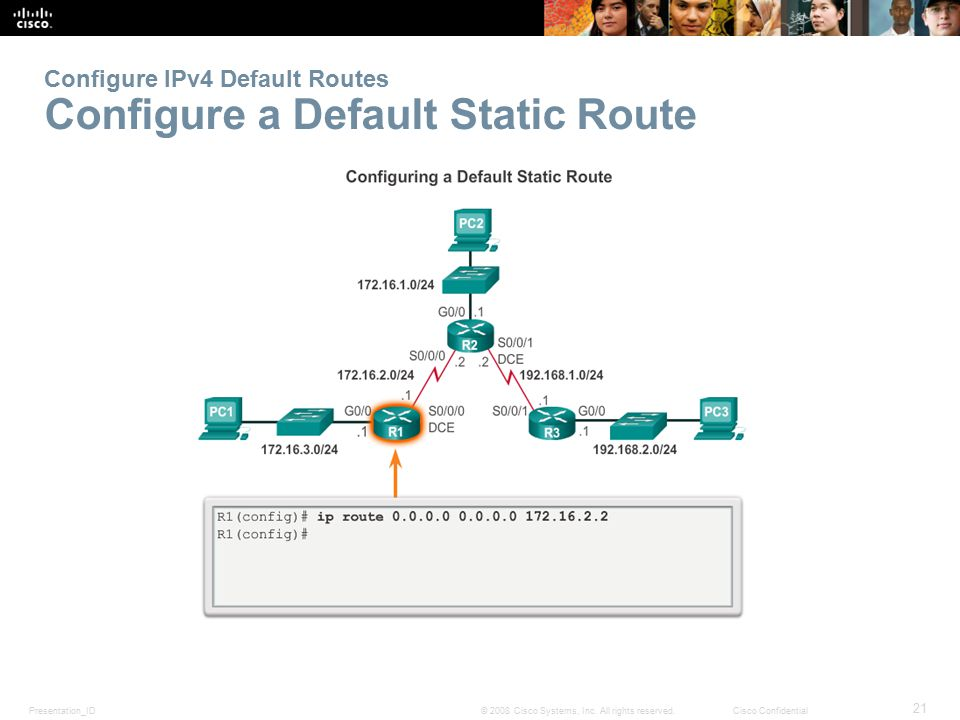 Presentation_ID 21 © 2008 Cisco Systems, Inc. All rights reserved.Cisco Confidential Configure IPv4 Default Routes Configure a Default Static Route
