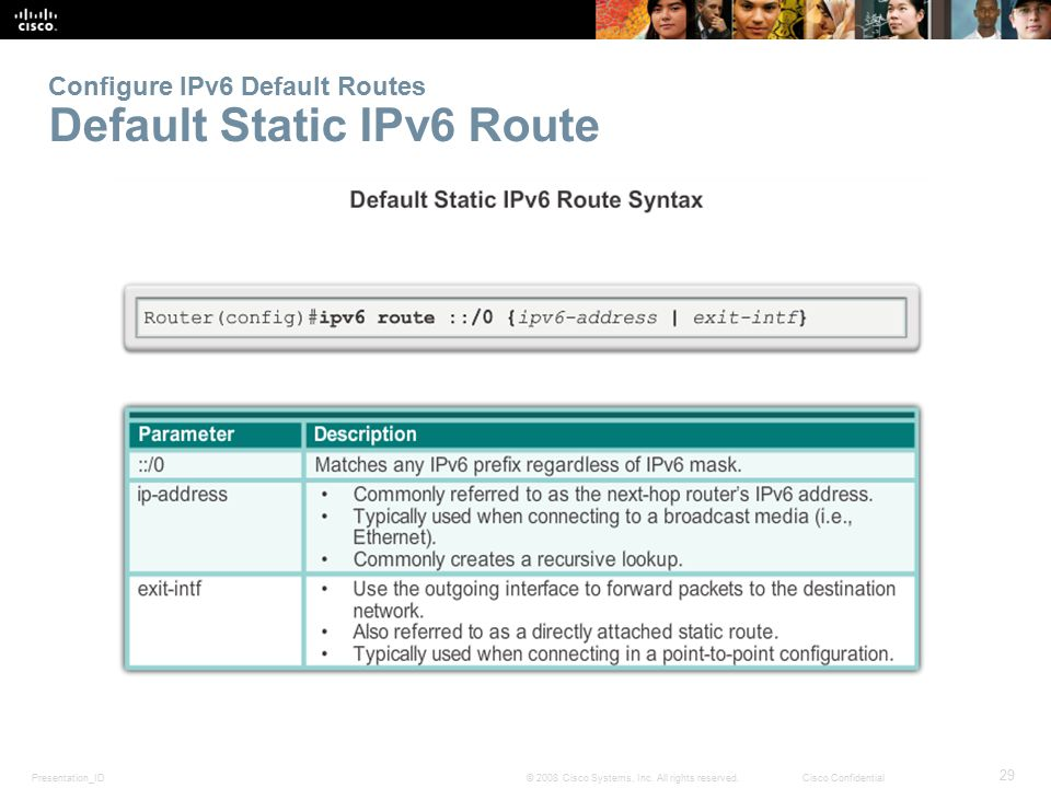 Presentation_ID 29 © 2008 Cisco Systems, Inc. All rights reserved.Cisco Confidential Configure IPv6 Default Routes Default Static IPv6 Route