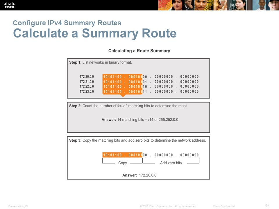 Presentation_ID 46 © 2008 Cisco Systems, Inc. All rights reserved.Cisco Confidential Configure IPv4 Summary Routes Calculate a Summary Route