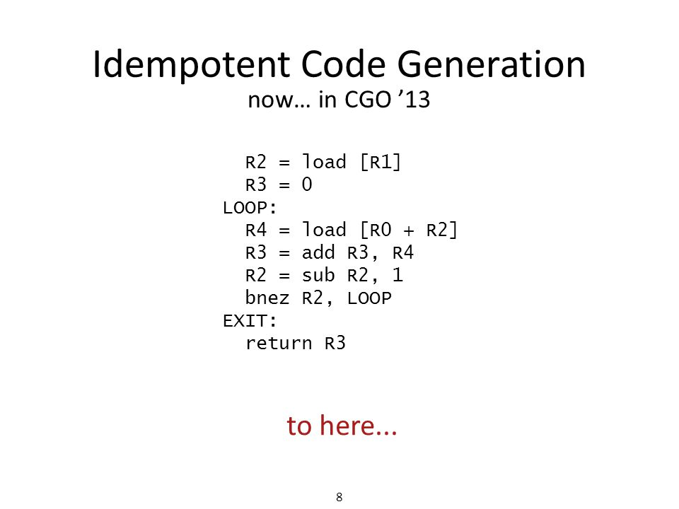 Idempotent Code Generation 8 now… in CGO '13 to here...