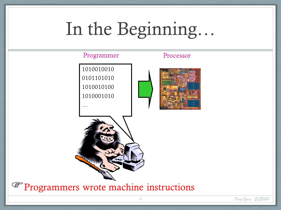 In the Beginning… Processor Programmer 1010010010 0101101010 1010010100 1010001010 …  Programmers wrote machine instructions Ding Yuan, ECE454 4