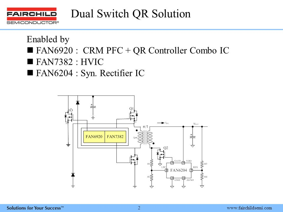 www.fairchildsemi.com 2 Dual Switch QR Solution Enabled by FAN6920 : CRM PFC + QR Controller Combo IC FAN7382 : HVIC FAN6204 : Syn.