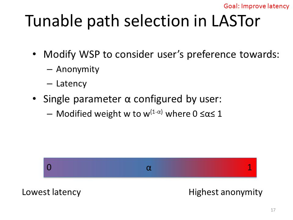 Tunable path selection in LASTor Modify WSP to consider user's preference towards: – Anonymity – Latency Single parameter α configured by user: – Modi