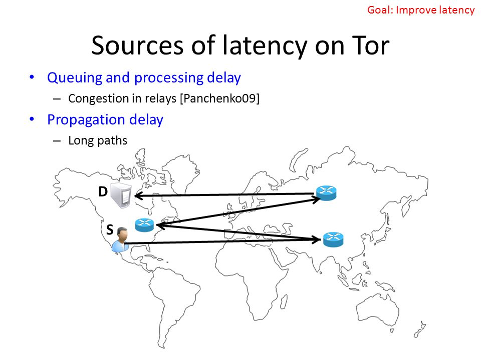 Sources of latency on Tor Queuing and processing delay – Congestion in relays [Panchenko09] Propagation delay – Long paths Goal: Improve latency D S