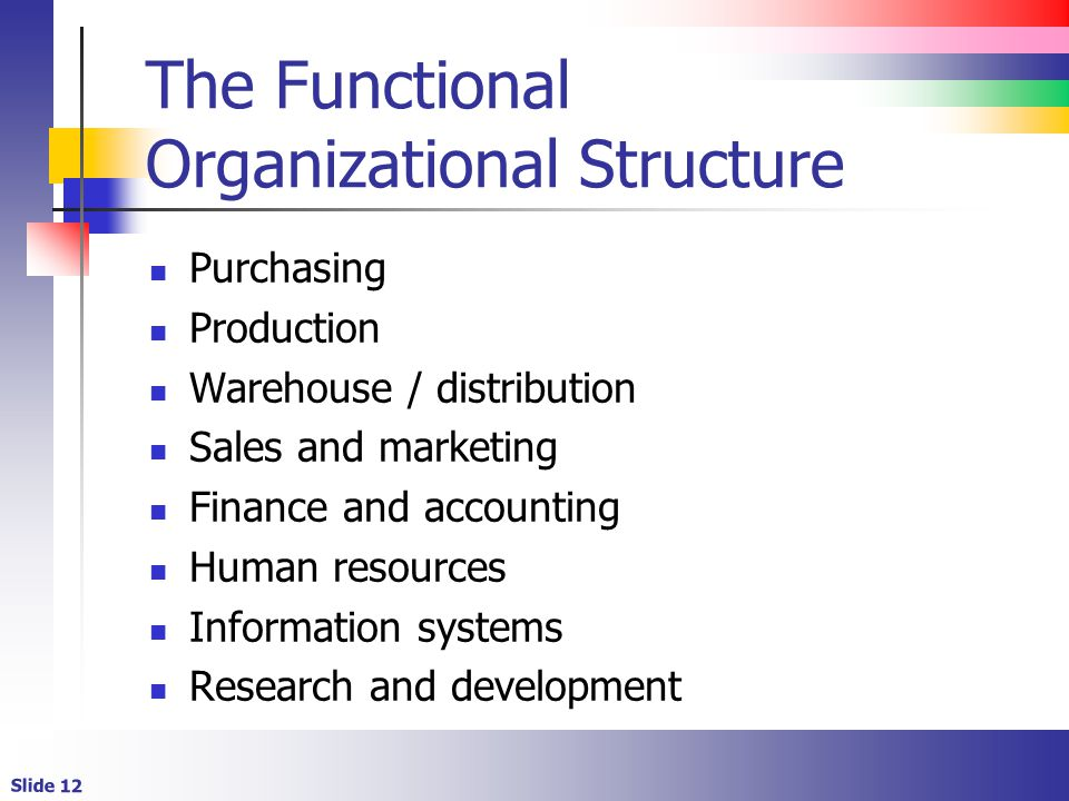 Slide 12 The Functional Organizational Structure Purchasing Production Warehouse / distribution Sales and marketing Finance and accounting Human resources Information systems Research and development