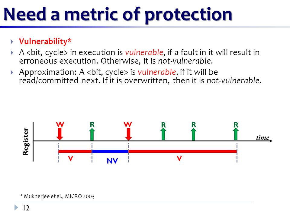  Vulnerability*  A in execution is vulnerable, if a fault in it will result in erroneous execution.