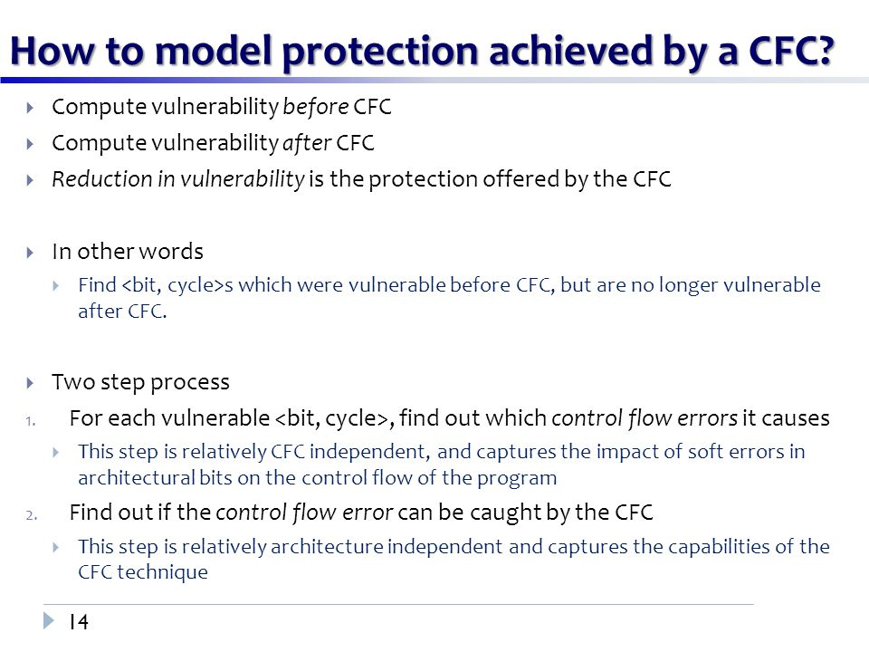 How to model protection achieved by a CFC.