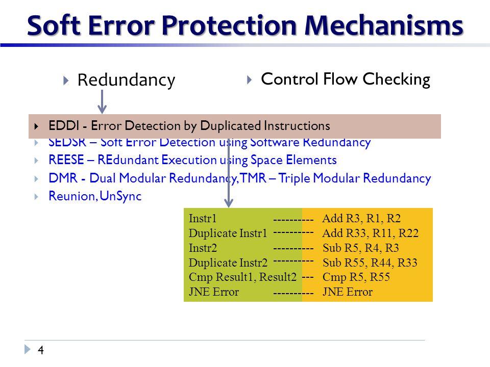  EDDI - Error Detection by Duplicated Instructions  SEDSR – Soft Error Detection using Software Redundancy  REESE – REdundant Execution using Space Elements  DMR - Dual Modular Redundancy, TMR – Triple Modular Redundancy  Reunion, UnSync  Control Flow Checking Soft Error Protection Mechanisms 4  Redundancy  EDDI - Error Detection by Duplicated Instructions Instr1 Duplicate Instr1 Instr2 Duplicate Instr2 Cmp Result1, Result2 JNE Error Add R3, R1, R2 Add R33, R11, R22 Sub R5, R4, R3 Sub R55, R44, R33 Cmp R5, R55 JNE Error