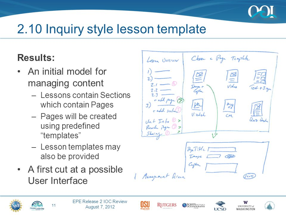 EPE Release 2 IOC Review August 7, 2012 2.10 Inquiry style lesson template Results: An initial model for managing content –Lessons contain Sections which contain Pages –Pages will be created using predefined templates –Lesson templates may also be provided A first cut at a possible User Interface 11