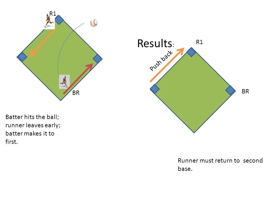 Runner must return to second base.