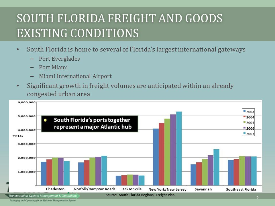 SOUTH FLORIDA FREIGHT AND GOODS EXISTING CONDITIONS South Florida is home to several of Florida's largest international gateways – Port Everglades – P