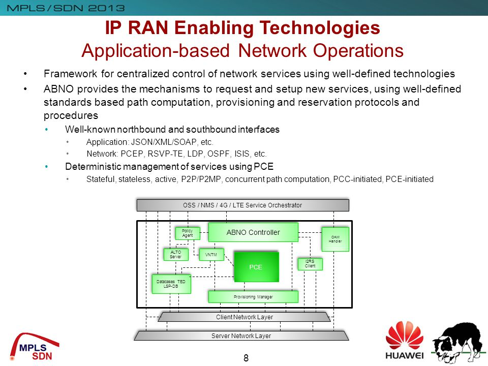 Insert Company Logo Here Framework for centralized control of network services using well-defined technologies ABNO provides the mechanisms to request
