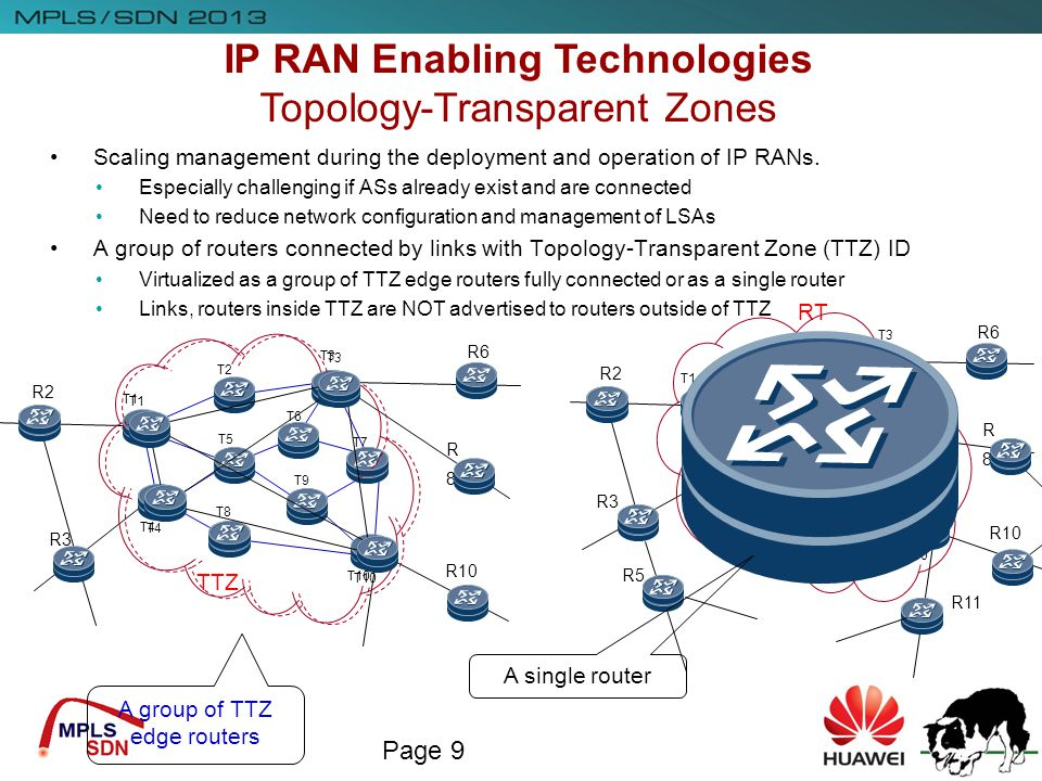 Scaling management during the deployment and operation of IP RANs. Especially challenging if ASs already exist and are connected Need to reduce networ